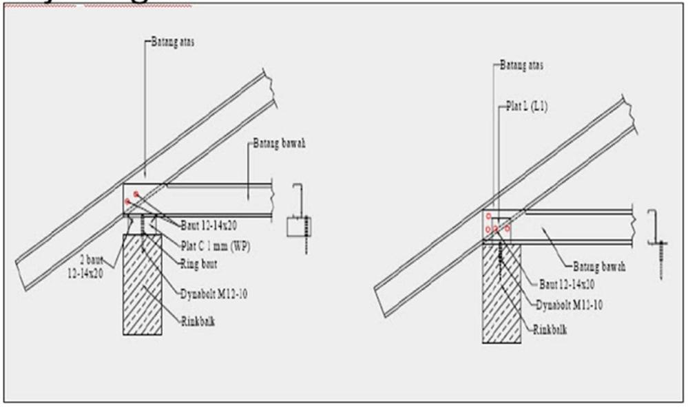 Tumpuan dengan Wall-plate dan Langsung Ringbalk